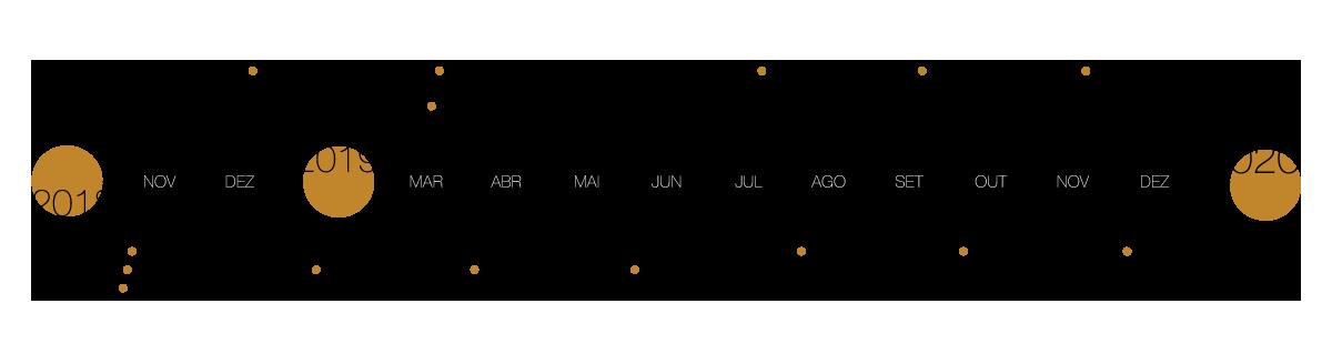 Timeline-BK-v3-HEN