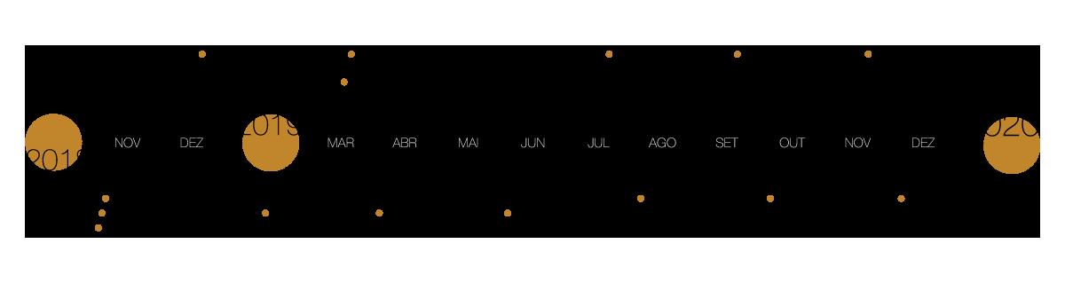 Timeline-BK-v3-HPT