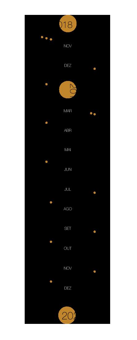 Timeline-BK-v3-VEN