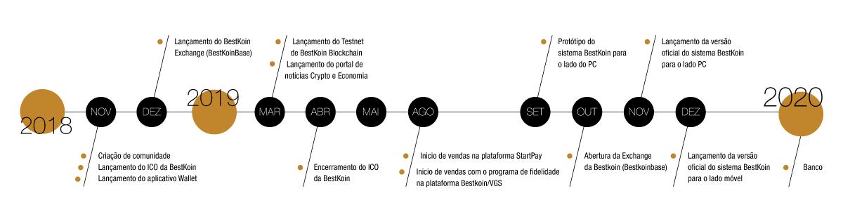 timeline-BK-v4-HPT